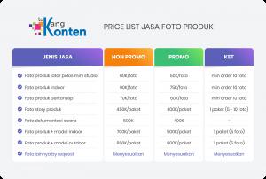 price list tukang konten foto